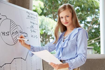 Eine hübsche Dame trägt eine Flipchart Präsentation vor und zeichnet ein Chart Diagramm ein.